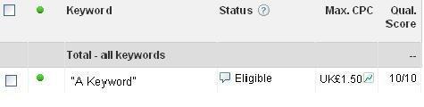 Keyword status